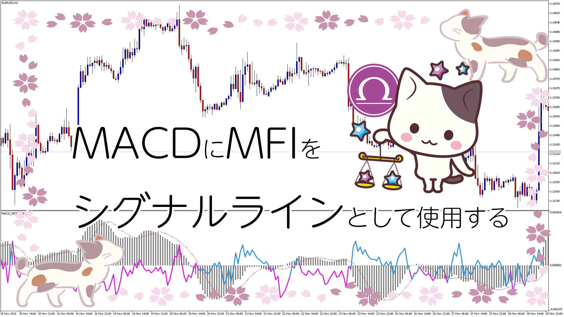MFIをMACDのシグナルラインとして使用するMT5インジケータ-「MACD_MFI」