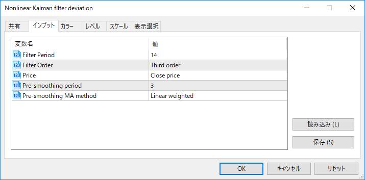 Nonlinear_Kalman_filter_deviationパラメーター画像