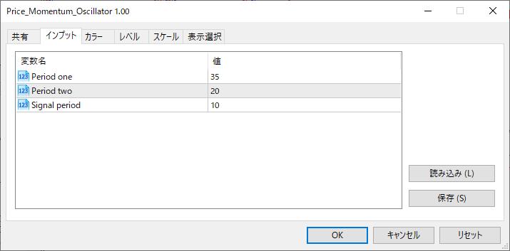 Price_Momentum_Oscillatorパラメーター画像