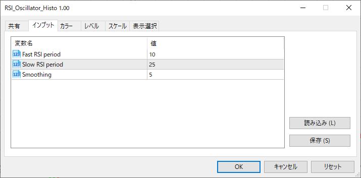 RSI_Oscillator_Histoパラメーター画像