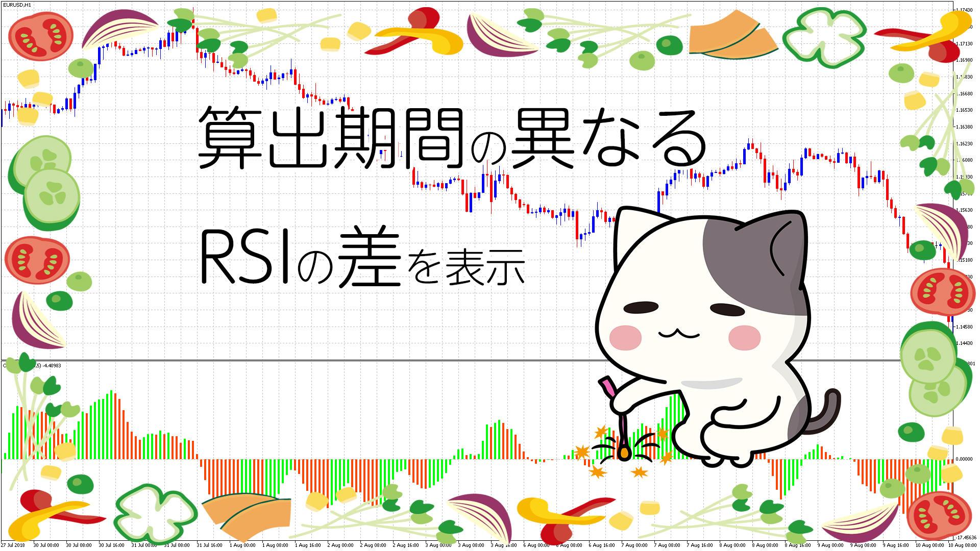 算出期間の異なる2つのRSIの差をヒストグラムで表示するMT5インジケータ-「RSI_Oscillator_Histo」