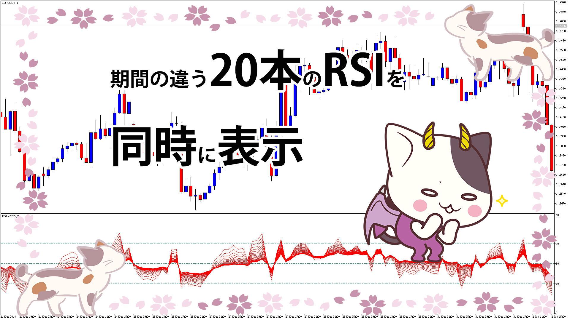 期間の違うRSIを20本同時に表示するMT5インジケーター「RSI_X20」