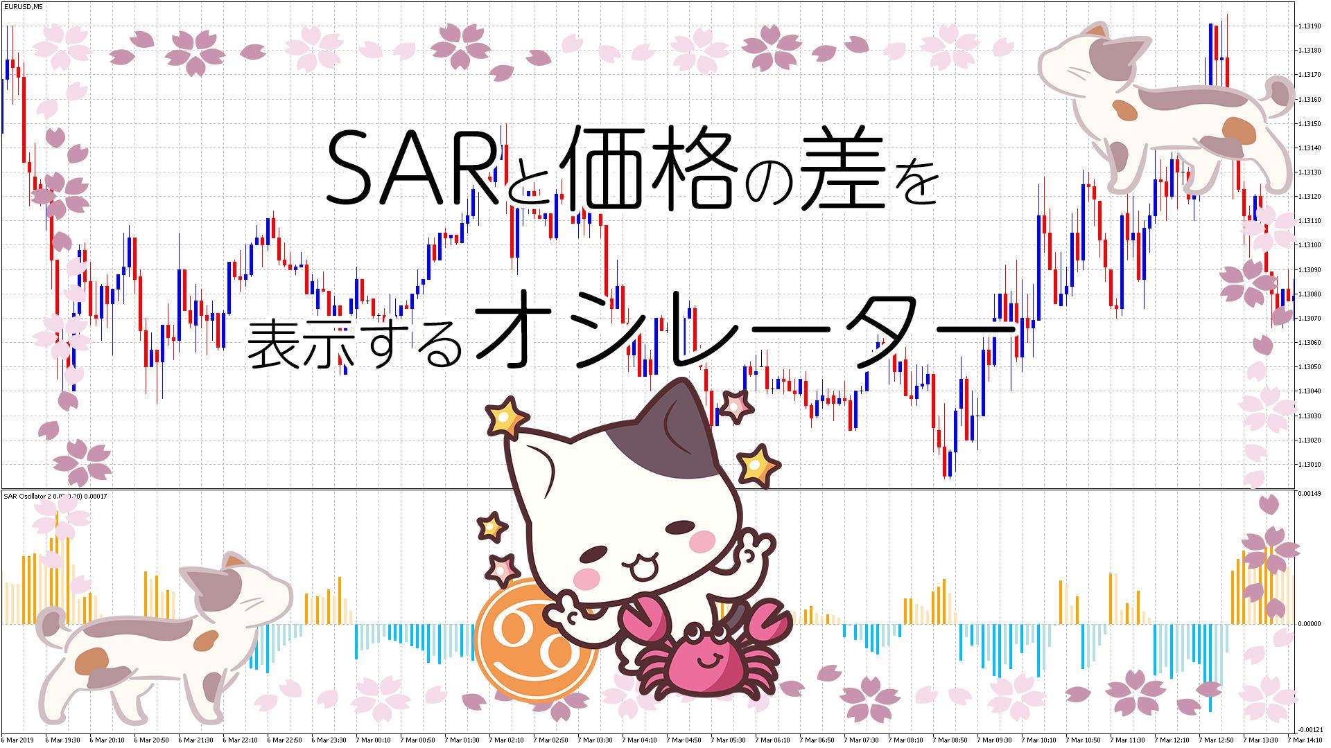 SARと価格の差をオシレーターで表示するMT5インジケータ-「SAR_Oscillator2」