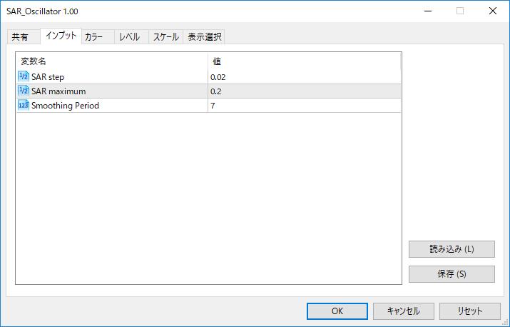 SAR_Oscillatorパラメーター画像