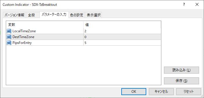 SDX-TzBreaktoutパラメーター画像
