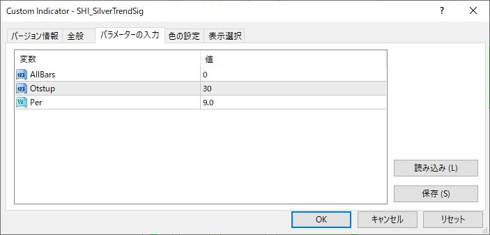 SHI_SilverTrendSigパラメーター画像