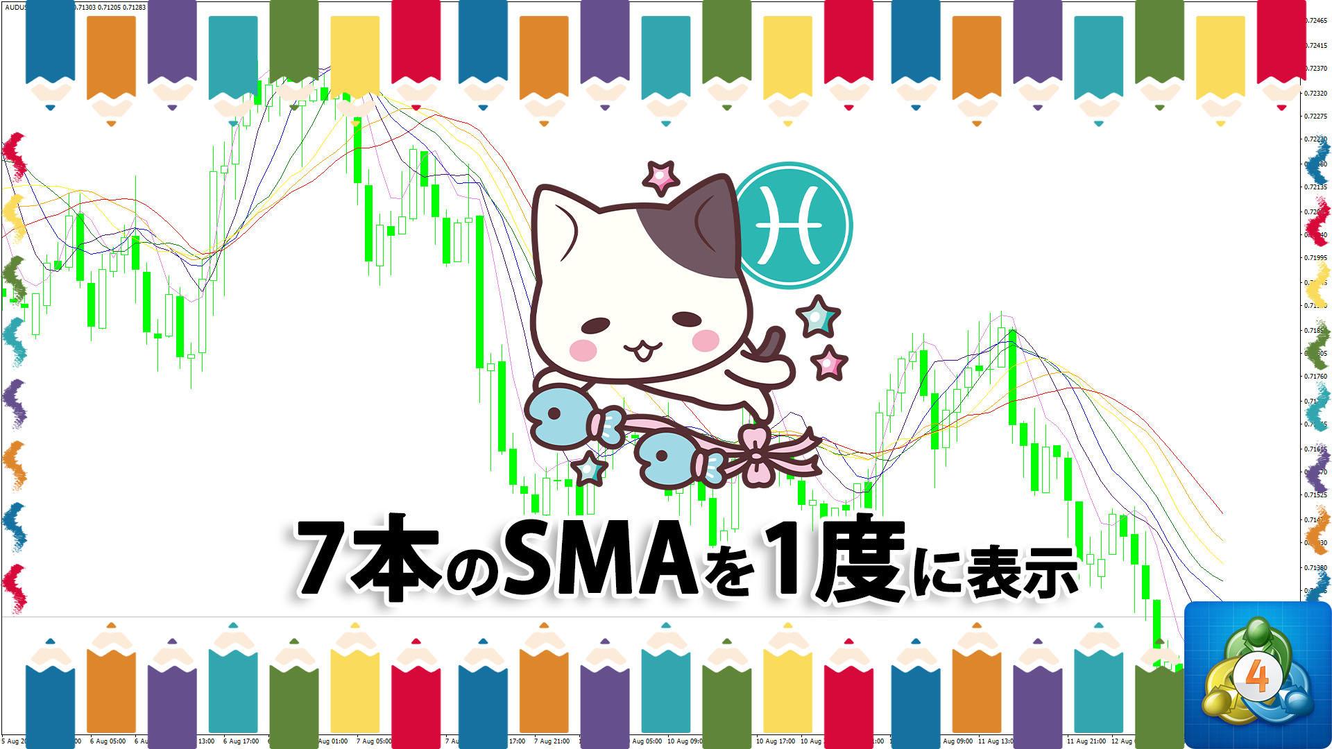 7本の移動平均線を1度に表示するMT4インジケーター「SMA_Rainbow」