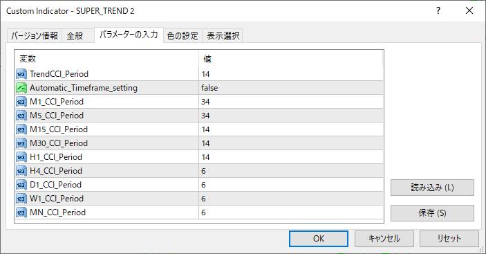 SUPER_TREND_2パラメーター画像