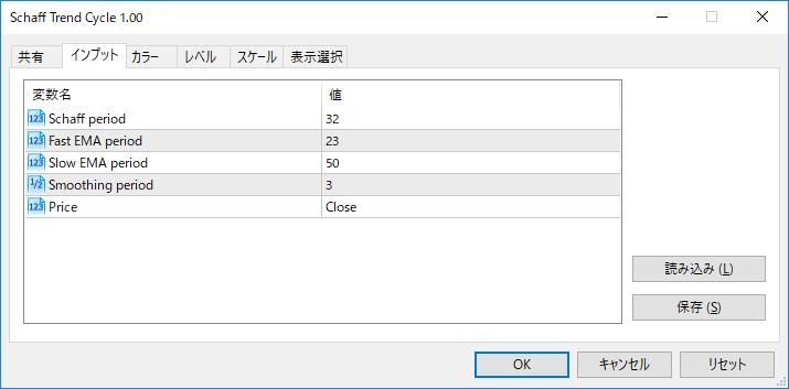 Schaff_trend_cycleパラメーター画像