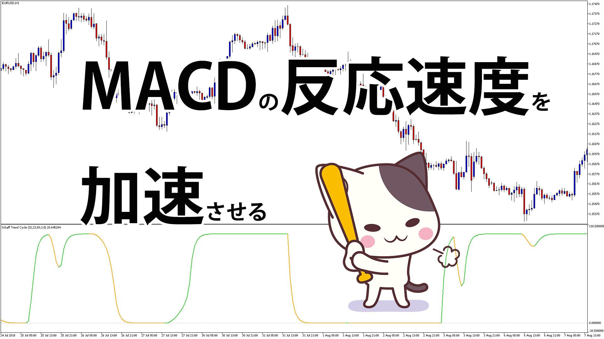 MACDのストキャスティックを表示するMT5インジケーター「Schaff_trend_cycle」