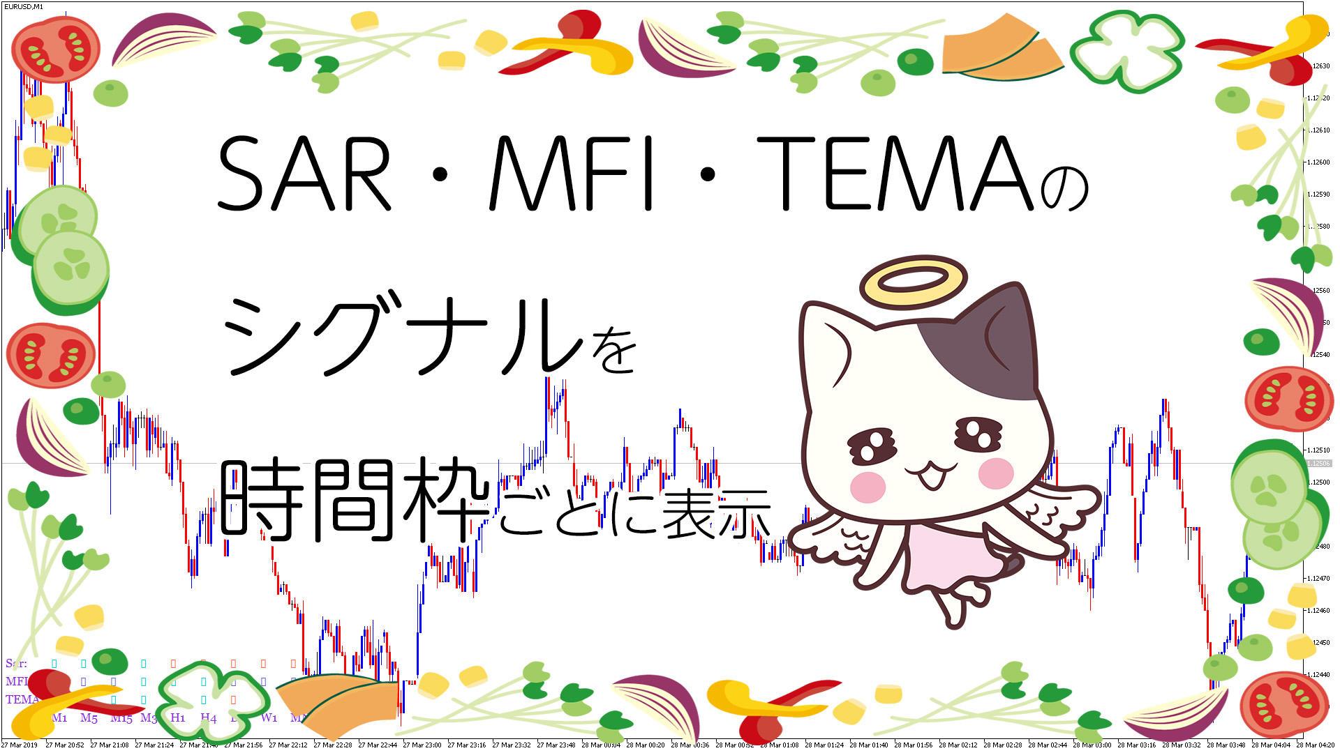 SAR・MFI・TEMAのシグナルを時間枠ごとに表示するMT5インジケータ-「SignalTable_Sar_MFI_TEMA」