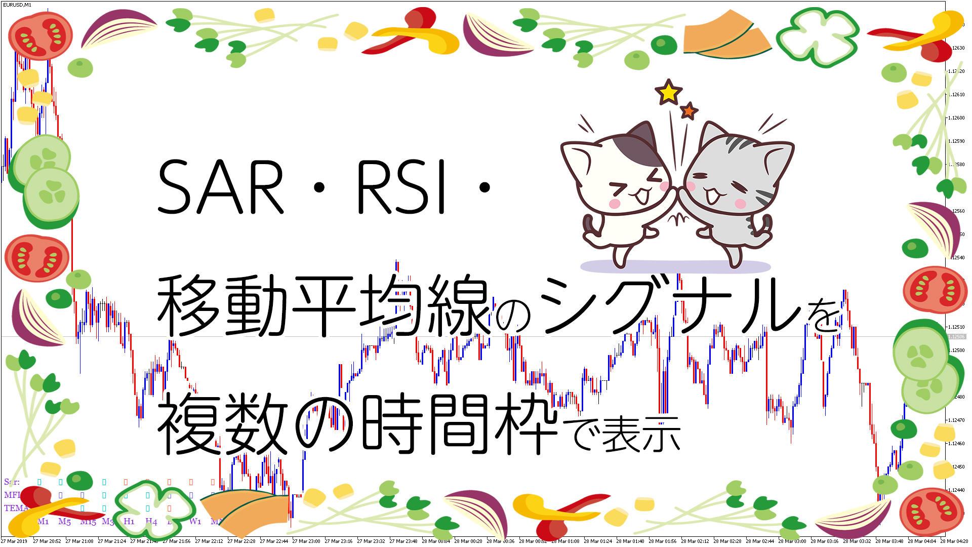 SAR・RSI・移動平均線のシグナルを複数の時間枠で表示するMT5インジケータ-「SignalTable_Sar_RSI_MA」