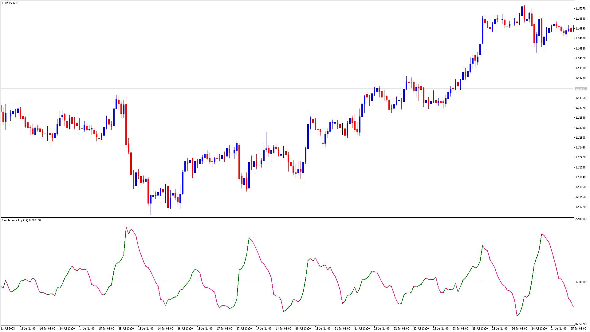 Simple_volatilityスクリーンショット