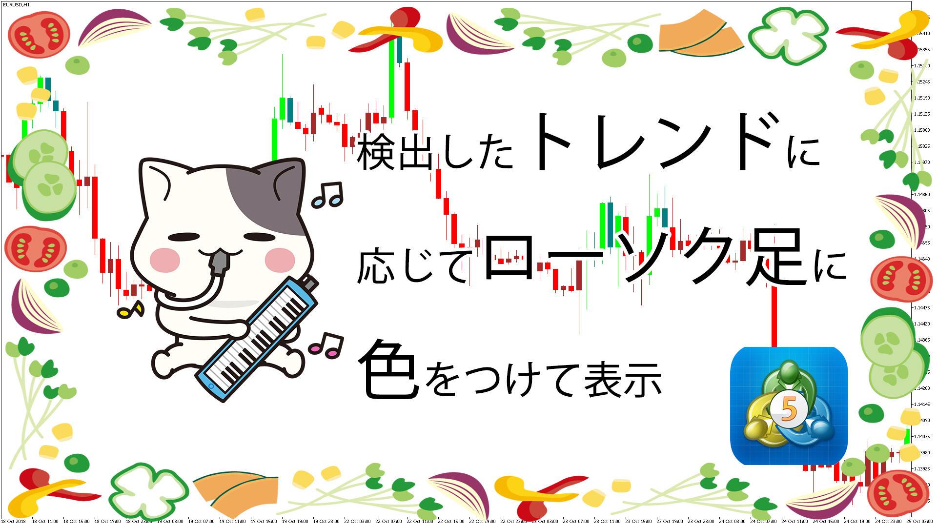検出したトレンドに応じてローソク足に色をつけて表示するMT5インジケータ-「Skyscraper_Fix_Candle」