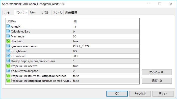 SpearmanRankCorrelation_Histogram_Alertsパラメーター画像