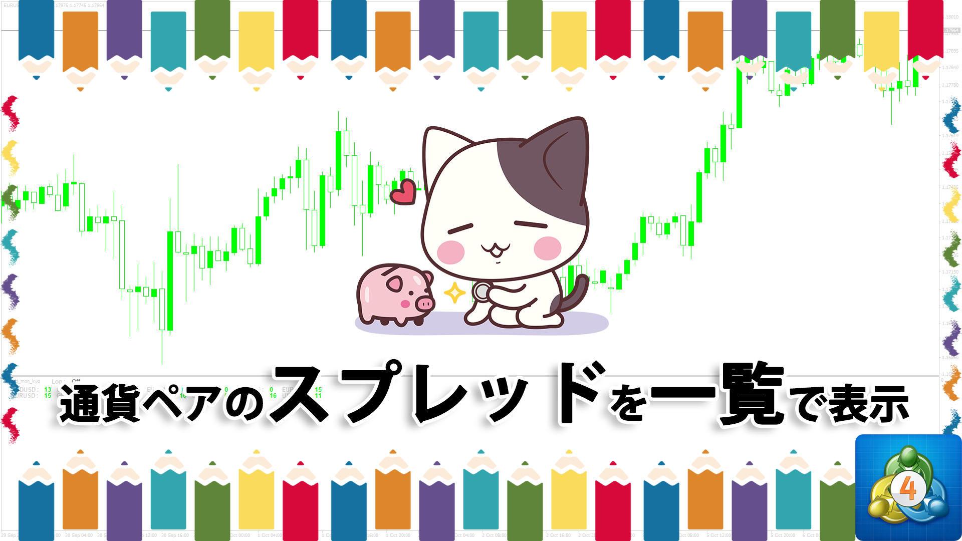通貨ペアのスプレッドをサブウィンドウに一覧で表示するMT4インジケーター「Spread_mon_kyo」
