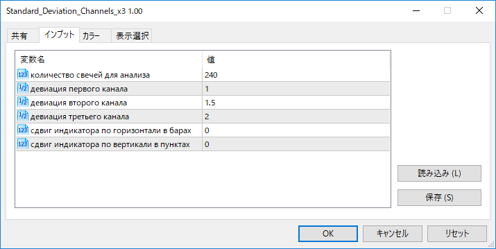 Standard_Deviation_Channels_x3パラメーター画像