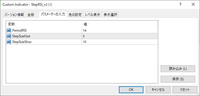 StepRSI_v2パラメーター画像
