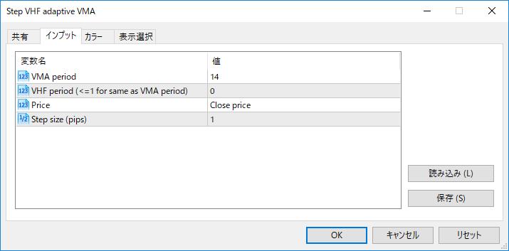 Step_VHF_adaptive_VMAパラメーター画像