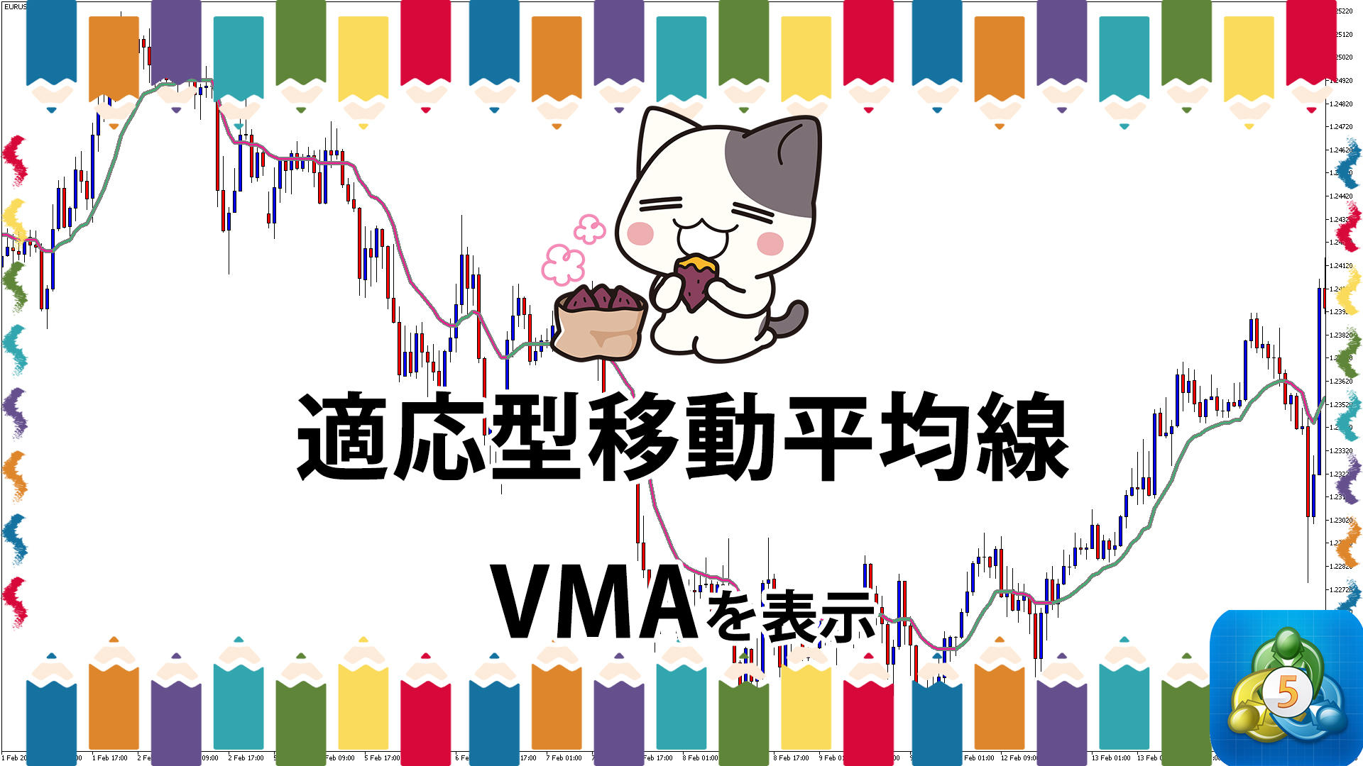 VHFでフィルタリングされた適応型移動平均線を表示するMT5インジケーター「Step_VHF_adaptive_VMA」
