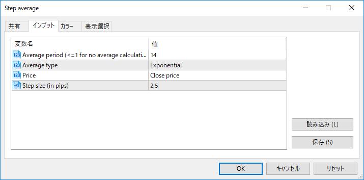 Step_averageパラメーター画像