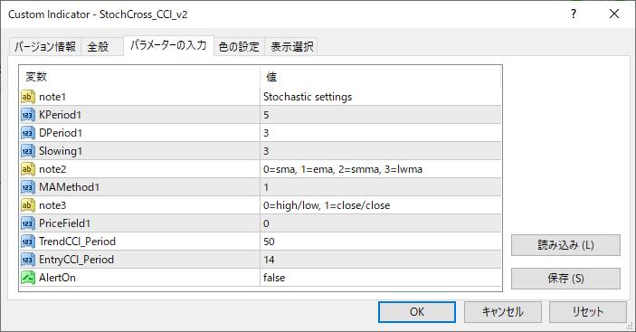 StochCross_CCI_v2パラメーター画像