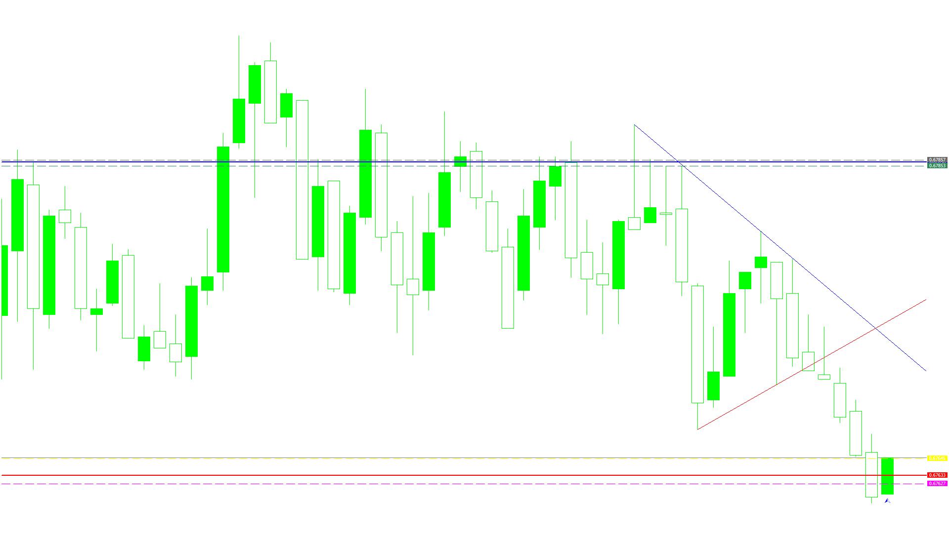 D_Points&Linesスクリーンショット