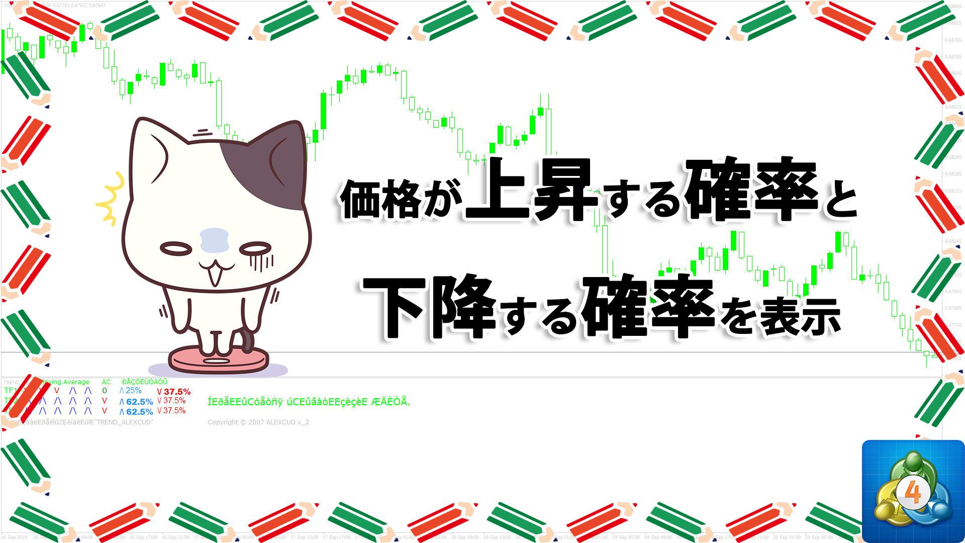 価格が上昇する確率と下降する確率を時間枠別に表示するMT4インジケーター「TREND_alexcud_v_2」