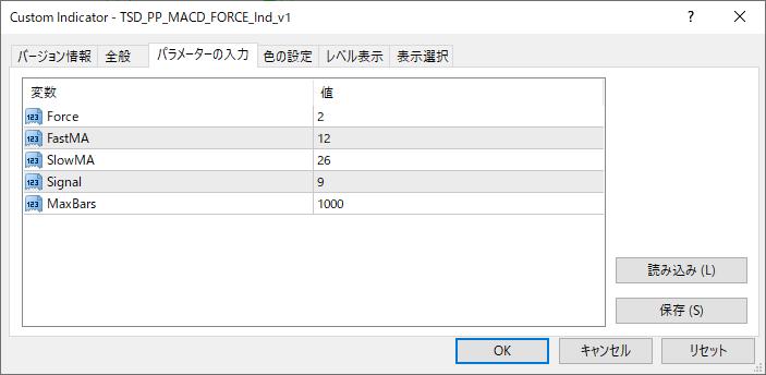 TSD_PP_MACD_FORCE_Ind_v1パラメーター画像