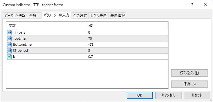 TTF-trigger_factorパラメーター画像