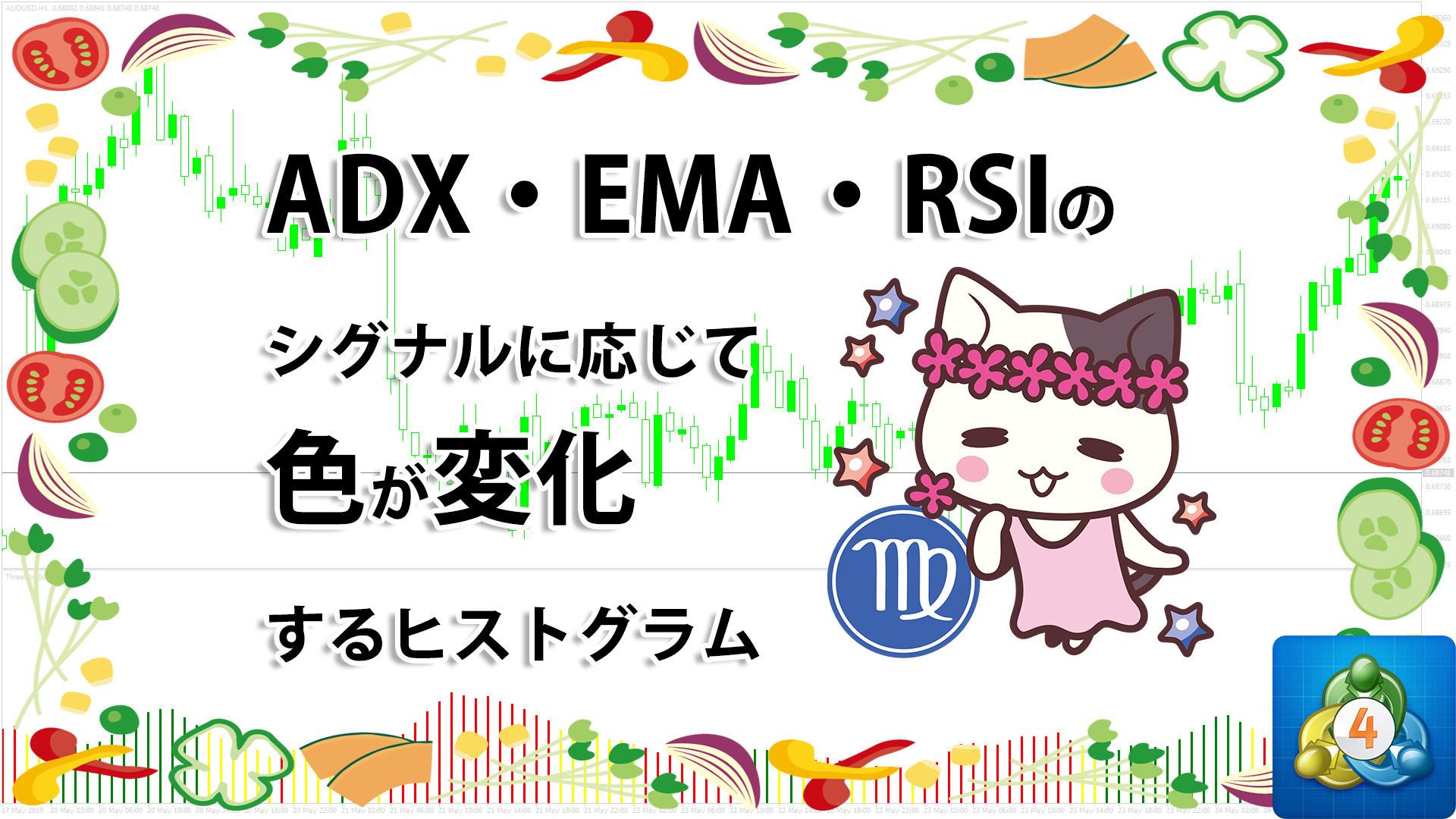 ADX・EMA・ADXのシグナルに応じて色が変化するヒストグラムを表示するMT4インジケーター「ThreeCombo_v2」