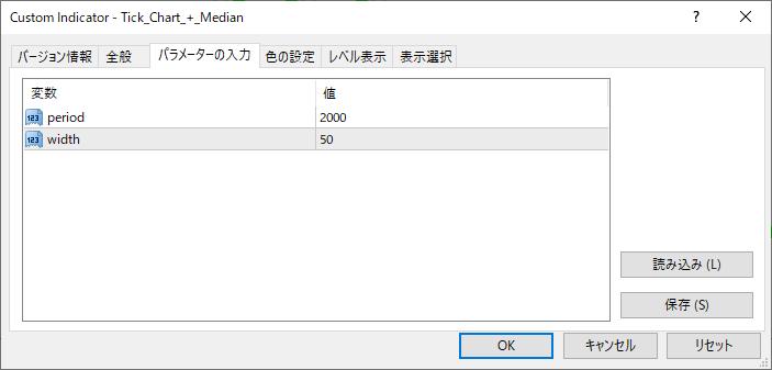 Tick_Chart_+_Medianパラメーター画像