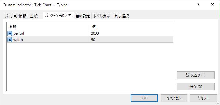 Tick_Chart_+_Typicalパラメーター画像