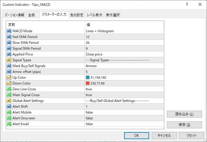 Tipu_MACDパラメーター画像