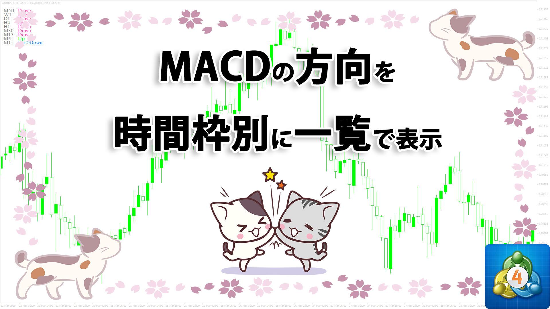 MACDの方向を時間枠別に一覧でチャート上に表示するMT4インジケーター「TrackTrend_MACD」