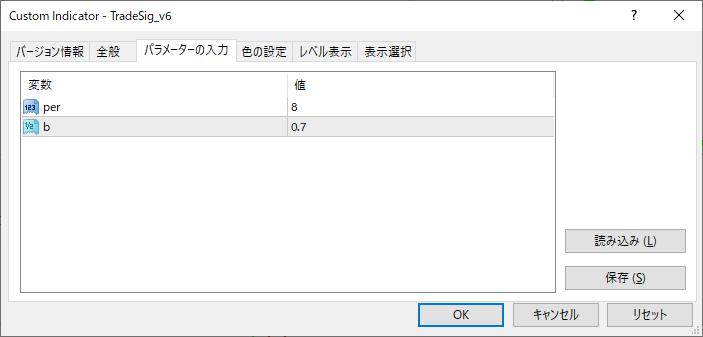 TradeSig_v6パラメーター画像