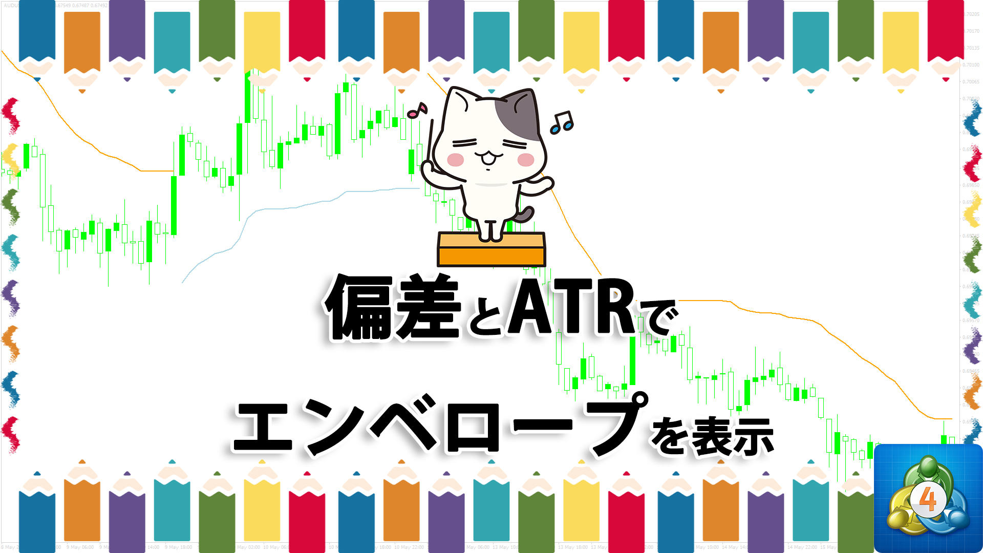 偏差とATRをもとにエンベロープを表示するMT4インジケーター「TrendEnvelopes_v1」