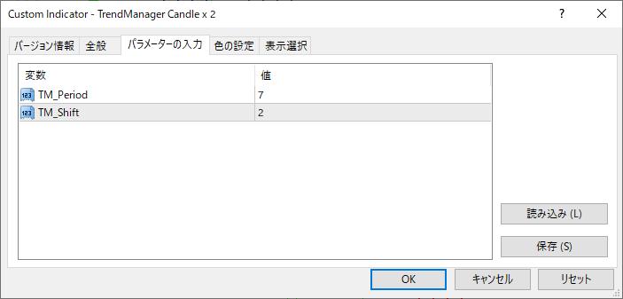 TrendManager_Candlex2パラメーター画像