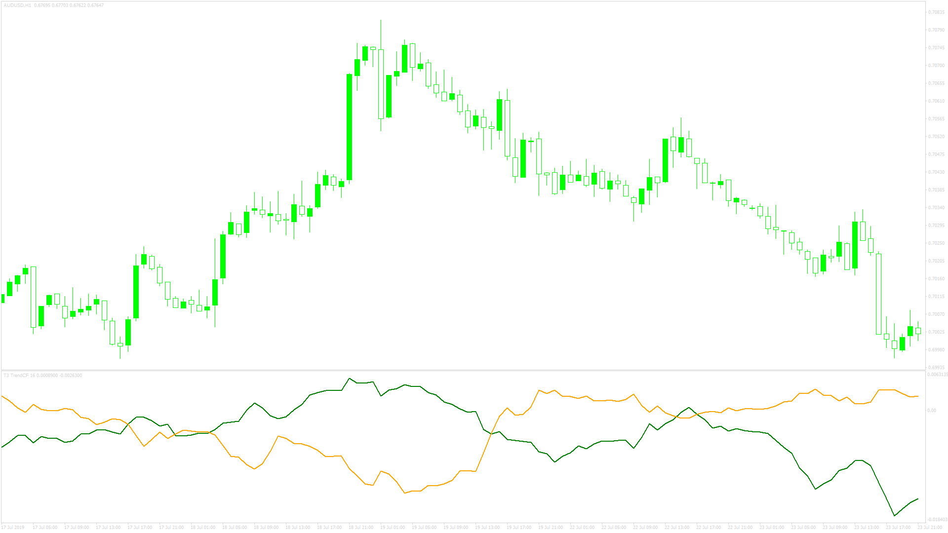 Trend_CFスクリーンショット