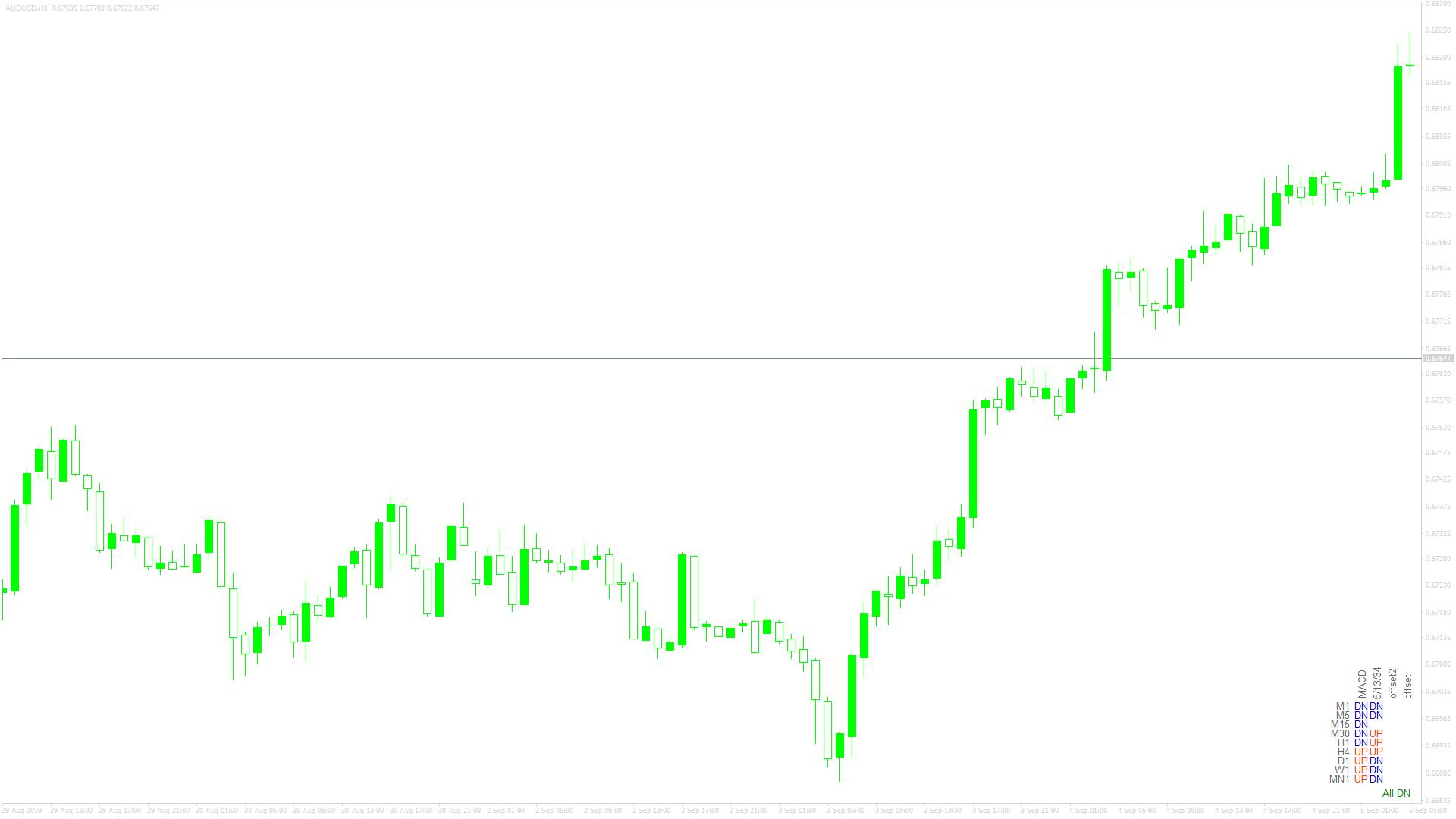 Trend_all_period_enスクリーンショット