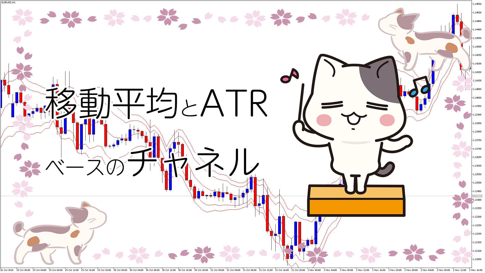 移動平均線とATRを基にしたチャネルを表示するMT5インジケータ-「Tymen_STARC_Bands」