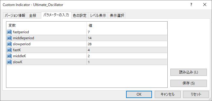 Ultimate_Oscillatorパラメーター画像
