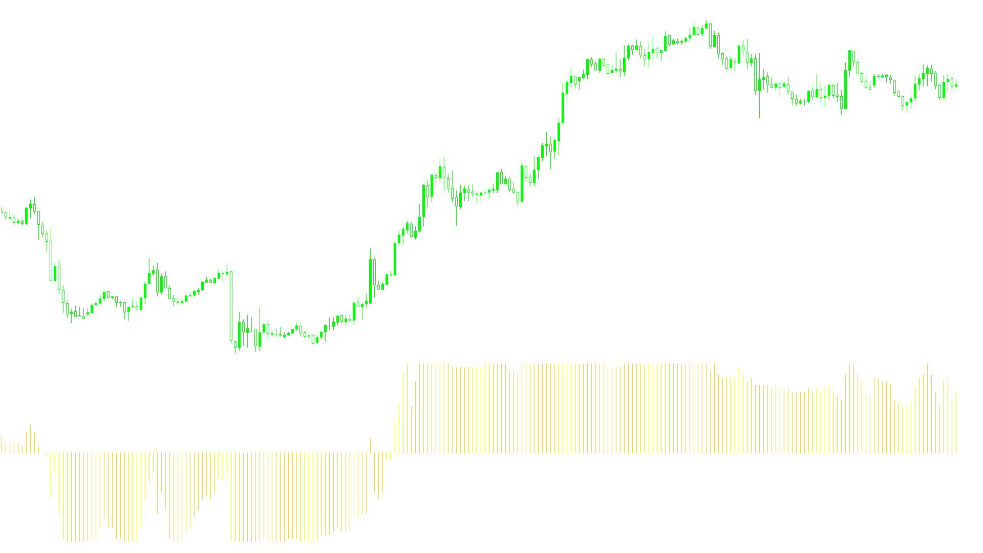 VininI_Trendスクリーンショット