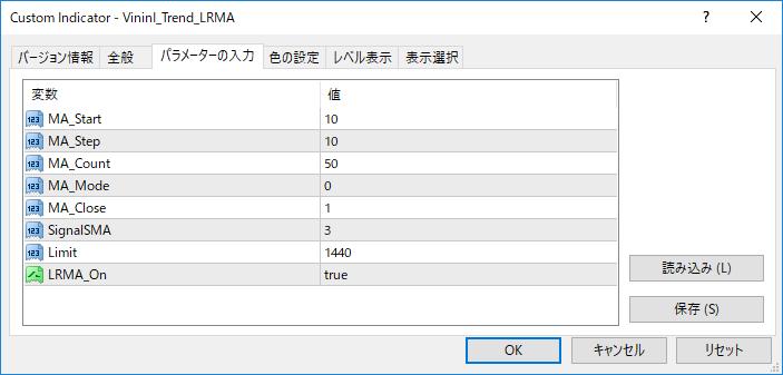 VininI_Trend_LRMAパラメーター画像