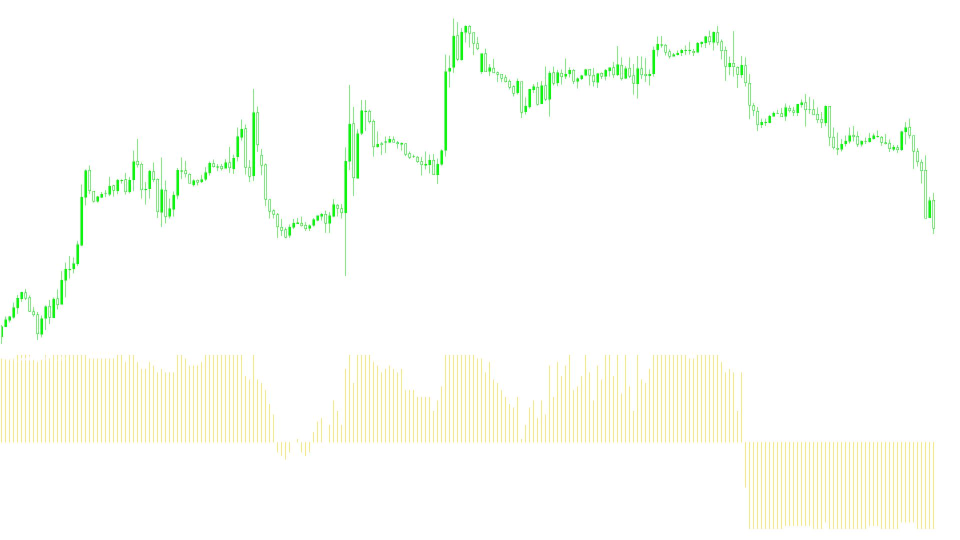 VininI_Trend_WPR_MAスクリーンショット