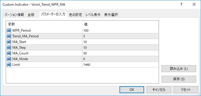 VininI_Trend_WPR_MAパラメーター画像