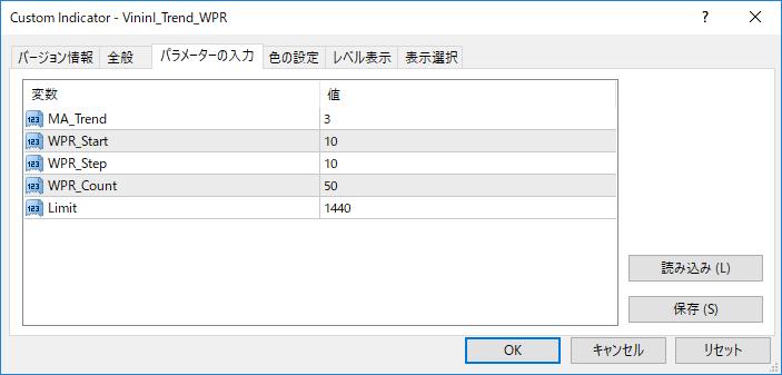 VininI_Trend_WPRパラメーター画像