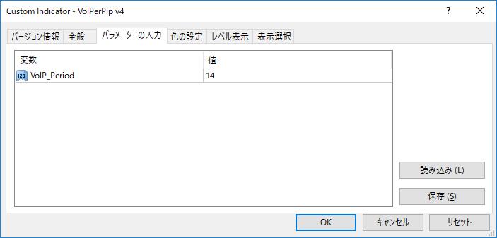 VolPerPip_v4パラメーター画像
