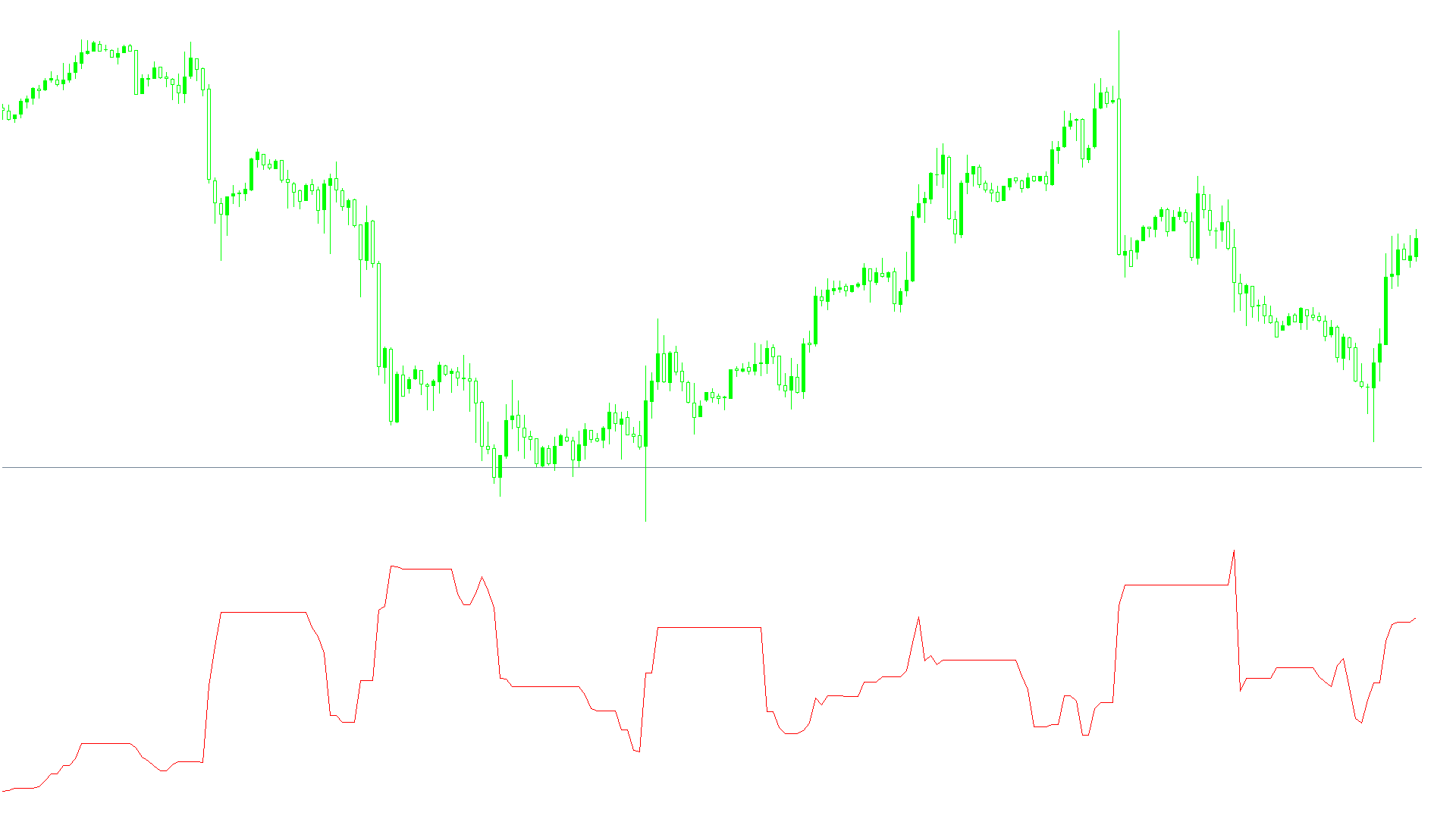 VolatilityIndicatorスクリーンショット