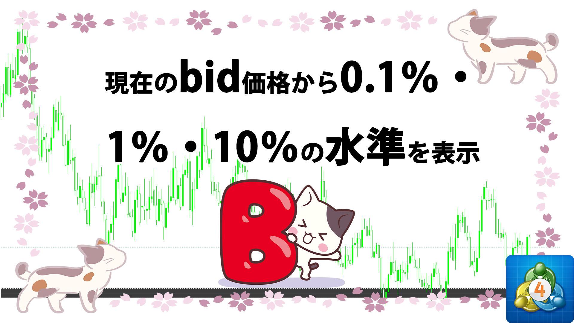 現在のbid価格から上下0.1%・1%・10%の水準にラインを表示するMT4インジケーター「VolatilityLine」